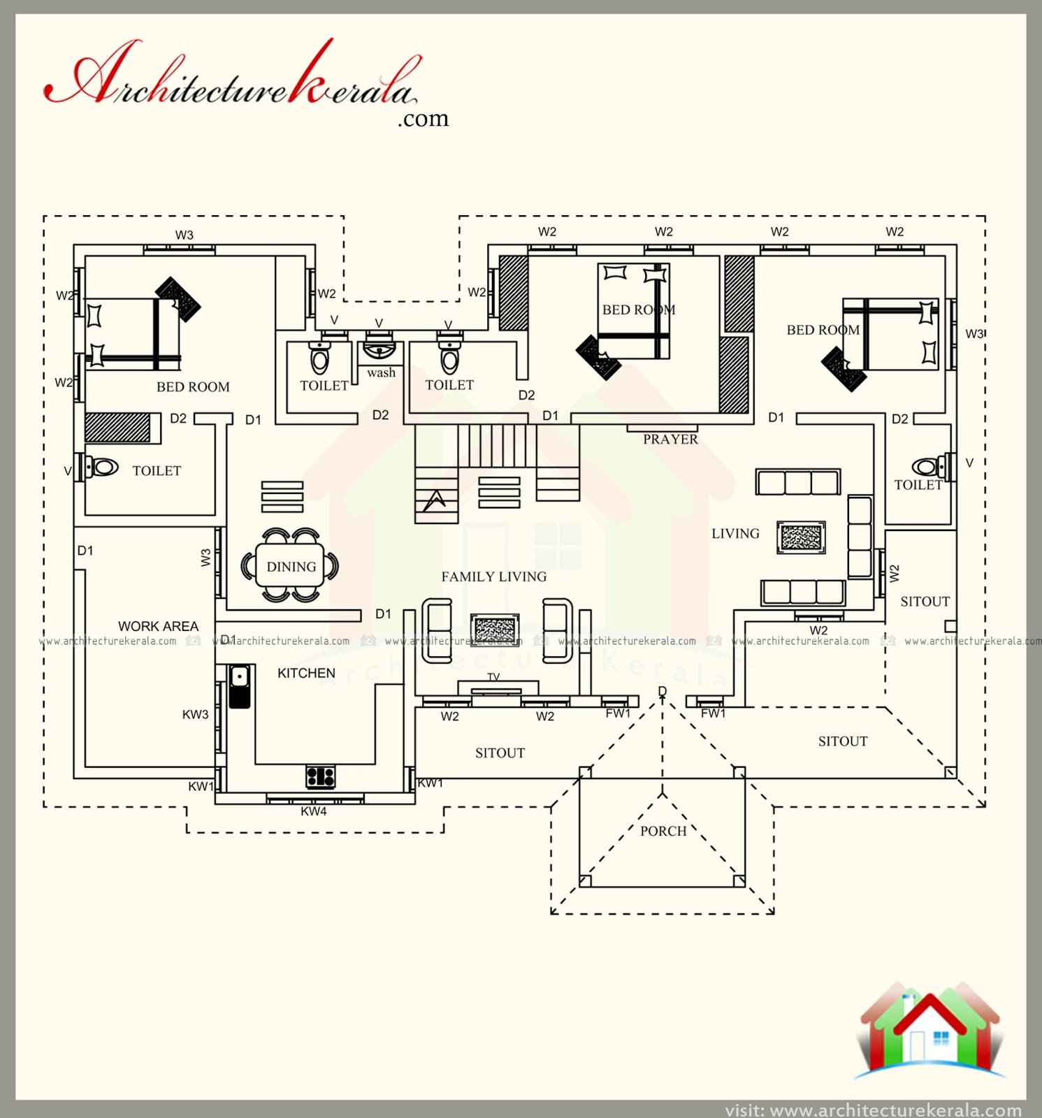 2500 square feet kerala style house plan with three for Three bedroom house plans kerala style