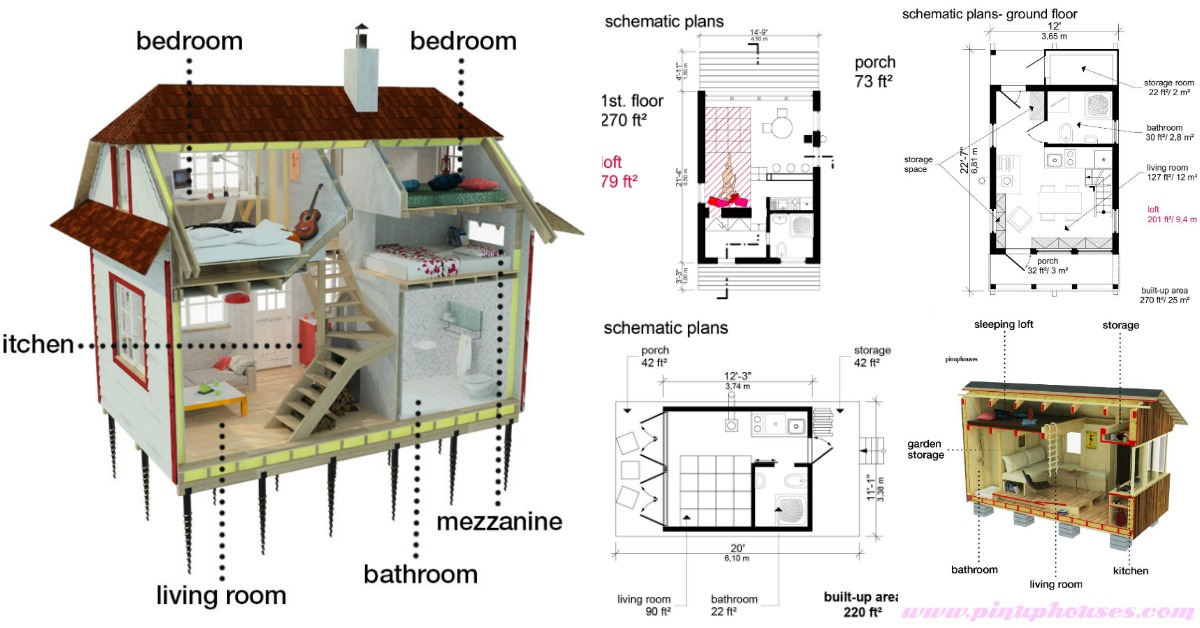 Build your stylish own tiny house homes in kerala india for Floor plans for building a house