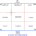 Basic vastu tips for ENTRANCE